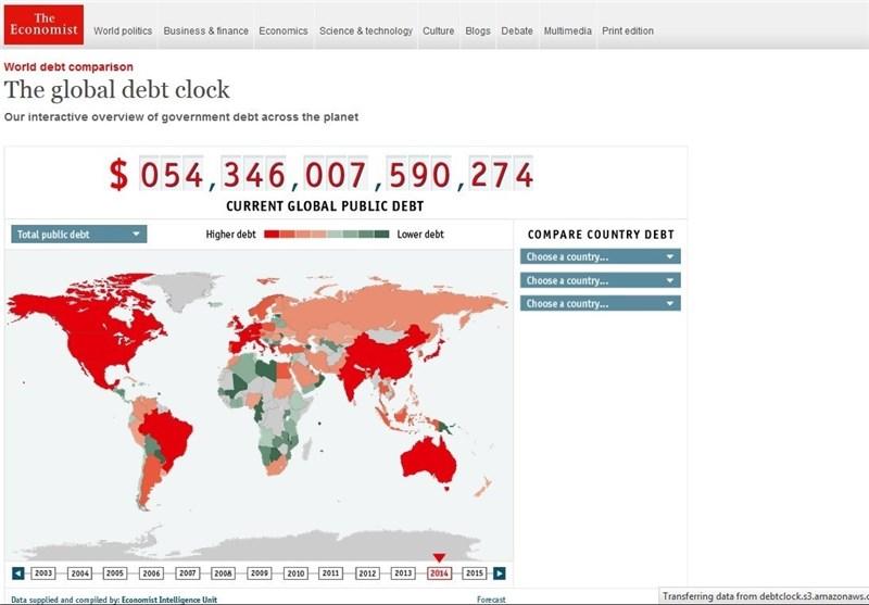 بدهی جهانی