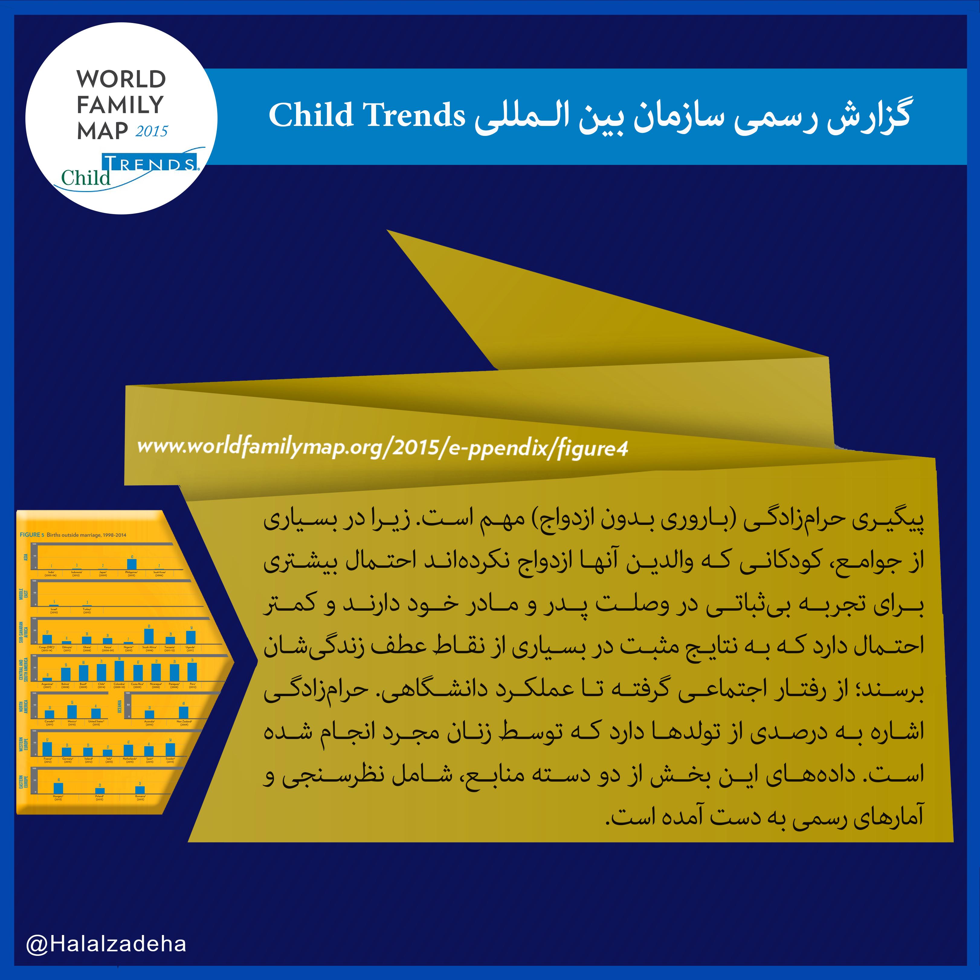 چرا پیگیری #حرام_زادگی مهم است؟!