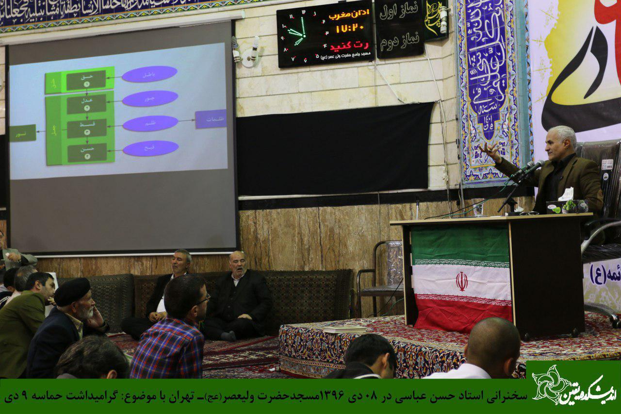سخنرانی استاد حسن عباسی با موضوع انقلاب ۹ دی