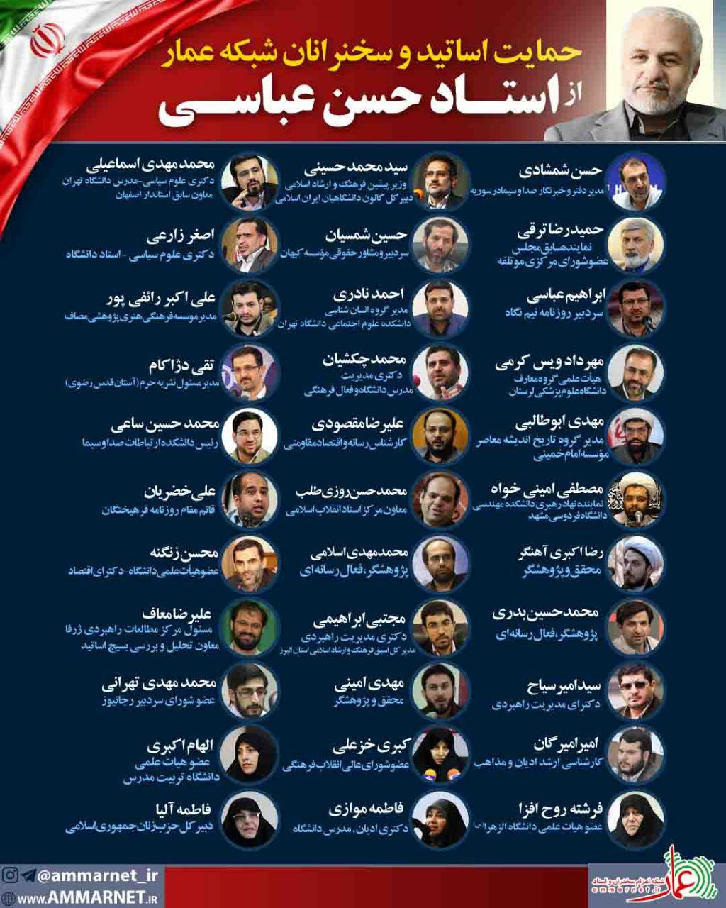 photo 07 24 مواضع جمعی از اهالی هنر و همچنين رسانه انقلاب در خصوص حکم حبس استاد حسن عباسی