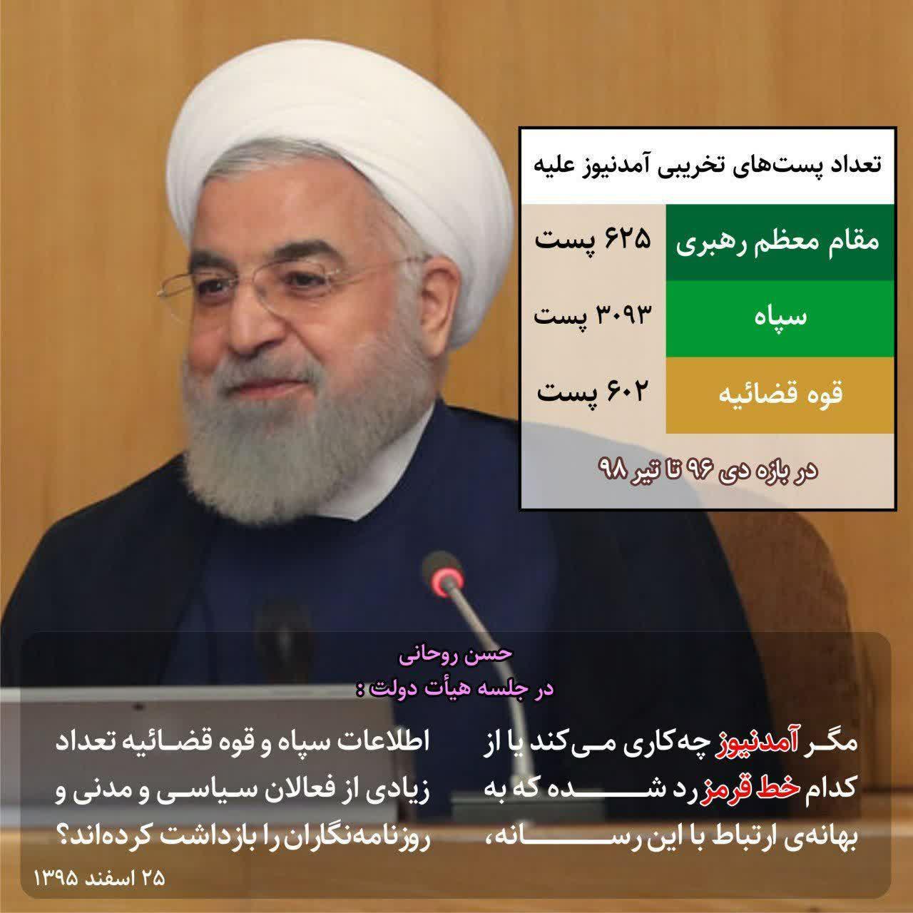 amadnews%20%285%29 شکایت وزیر اطلاعات از حسن عباسی به بهانه بیان ارتباط و رابطه آمدنیوز و همچنين وزیر اطلاعات + اسناد