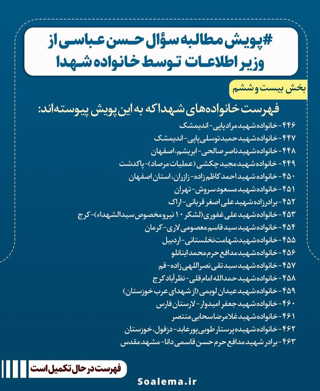 http://dl-abbasi.ir/yekta/1398/Graphic/Shohada/26.jpg