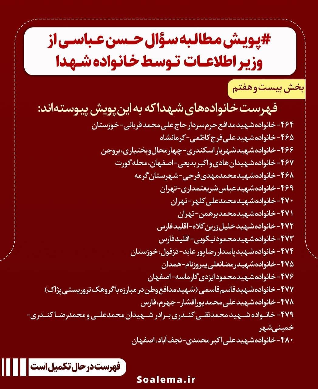 http://dl-abbasi.ir/yekta/1398/Graphic/Shohada/27.jpg